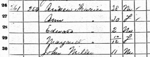 1860 Census: Buffalo Township, Marquette County, Wisconsin