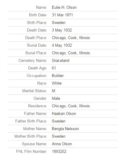 Eulie Olson death record, 1932